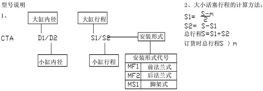 电路 电路图 电子 设计 素材 原理图 870_302