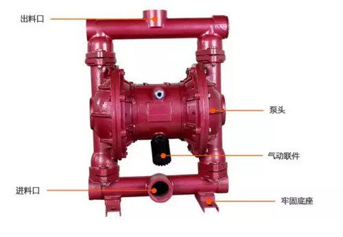 气动隔膜泵故障排除